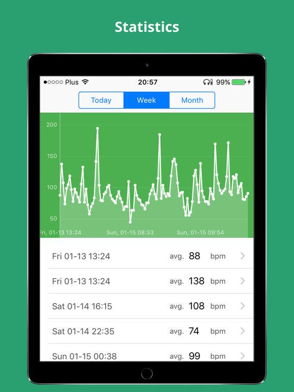 MI Permanente Herzraten-Überwachung - be fit Screenshot