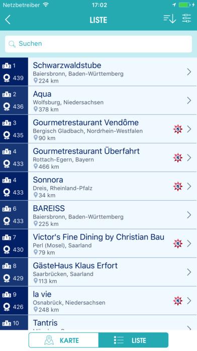 apps bestenliste