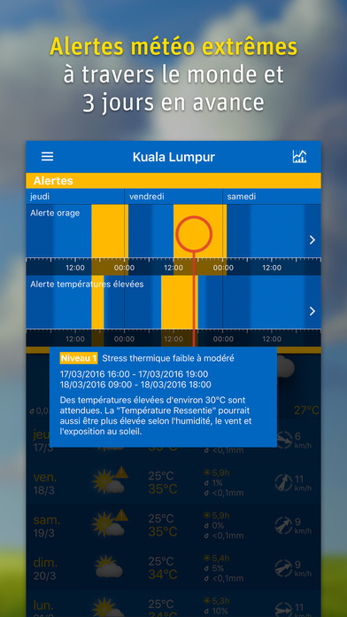 WeatherPro - L'App météo Capture d'écran