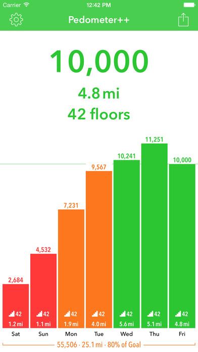 Schrittzähler app kostenlos iphone 4