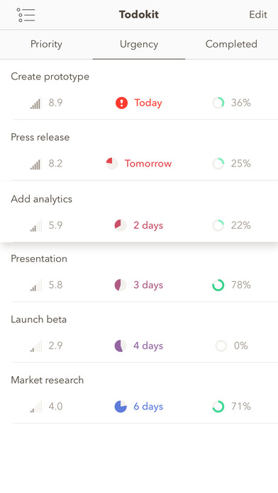 Todokit - Todo List, Task Manager, Daily Planner Screenshot