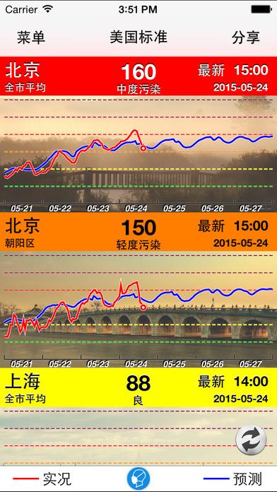 download 中国空气质量预报 apps 2