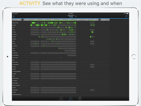 Watchover Screenshots