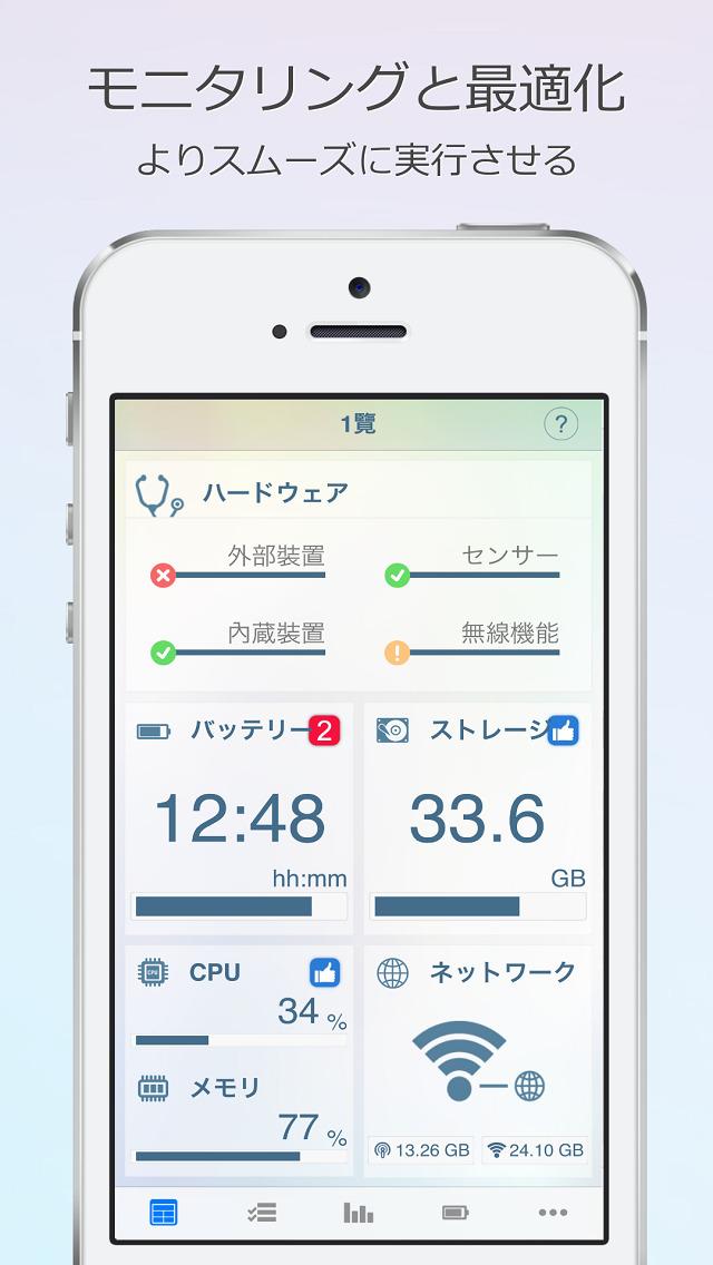 2015年7月23日iPhone/iPadアプリセール システムチェックツール「Phone Doctor Plus」が無料!