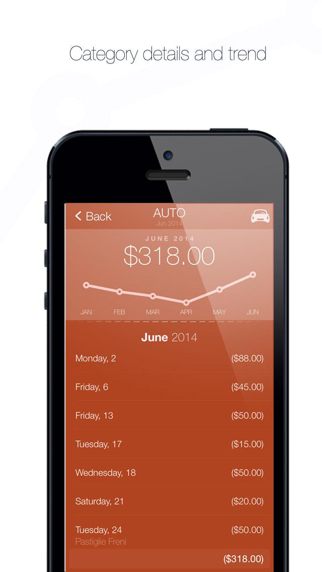 2015年9月14日iPhone/iPadアプリセール 計算機・システムチェック便利アプリ「Little Calc」が無料!