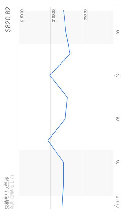 Google AdSense Screenshot