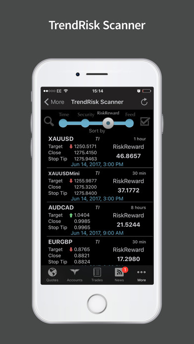 Forex mobil id