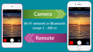 2016年7月3日iPhone/iPadアプリセール 便利キーボードアプリ「Smart Swipe Keyboard Pro」が無料!