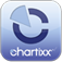 chartixx - Amazon and eBay Business Analysis for eTailers