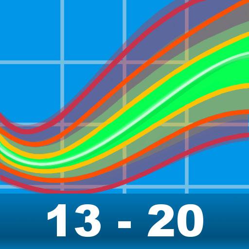 Image de « IMC Ado (Sachez où vous en êtes en POIDS, GRANDEUR et IMC par rapport aux autres du même âge) »