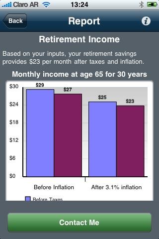 Bmo retirement income calculator job