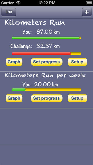 ProgressOmeter - challenge yourself