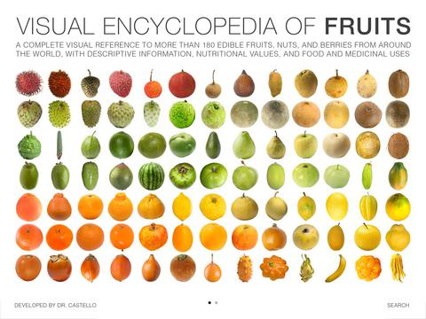 Fruits Encyclopedia