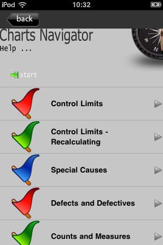 Control Charts Navigator