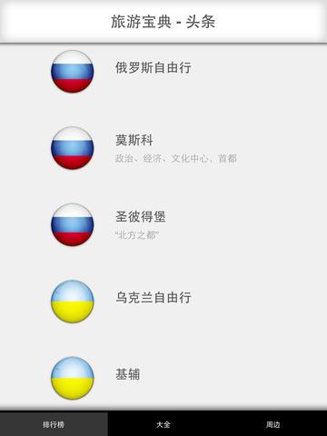 【免費旅遊App】俄罗斯旅游大全 (附送原苏联各国)-APP點子