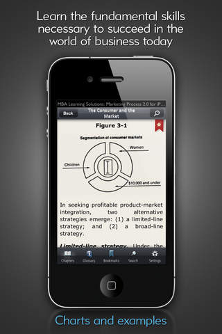 Marketing Process - MBA Learning Solutions for iPhone