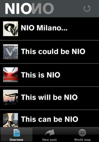 NIONO