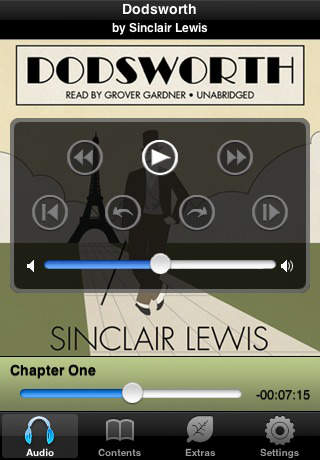 Dodsworth (by Sinclair Lewis)