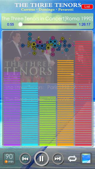 Three Tenors[Pavarotti·Domingo·Carreras]
