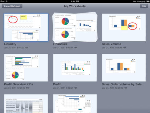 SAP Business ByDesign Dashboard