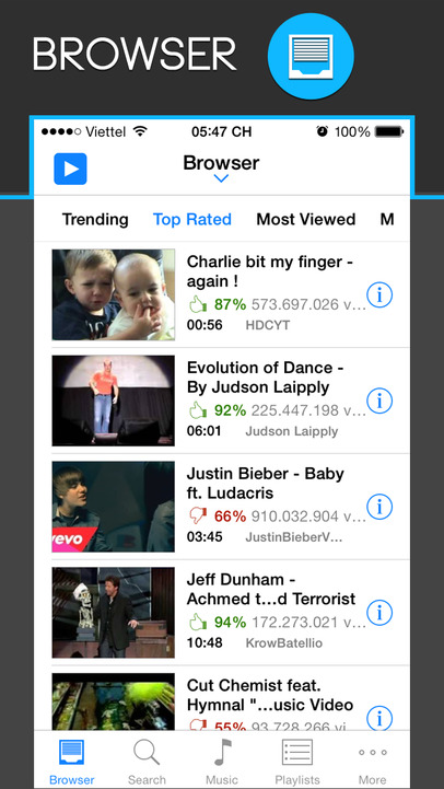 Play Tube Free - Player for Youtube - iPhone Mobile Analytics and App Store Data