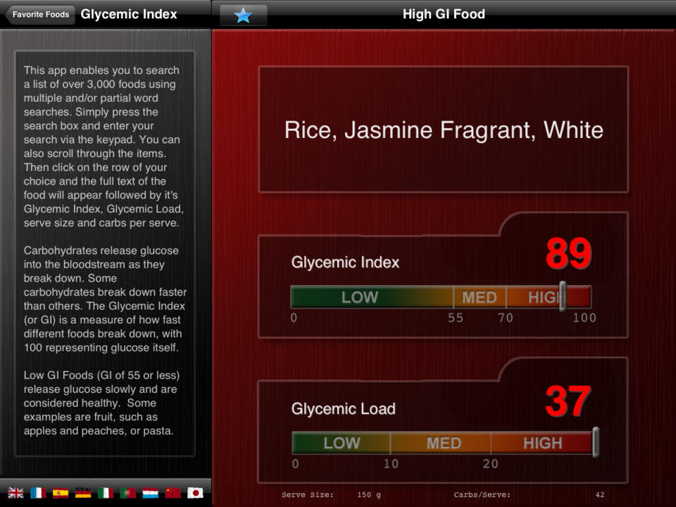 A Low GI Diet - Glycemic Index Search - iPhone Mobile Analytics and App Store Data