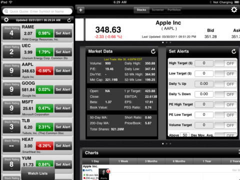 Stocks Plus Alerts, Portfolio, Screener, Ratings, Options iPad Screenshot 1