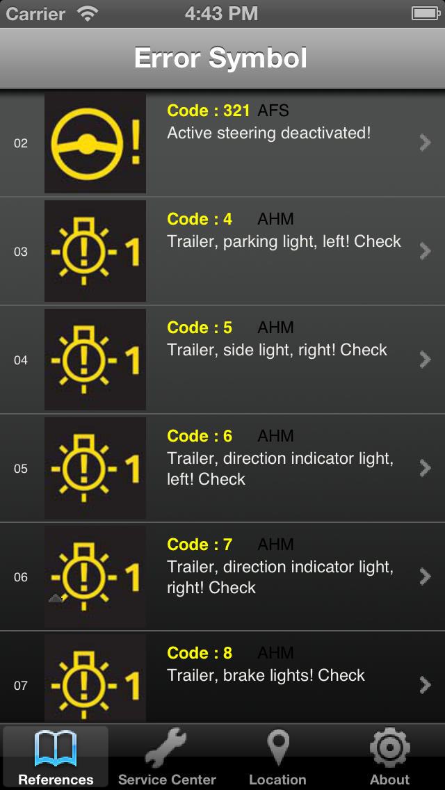 Warning Light For Bmw Cars Free Iphone Ipad App Market
