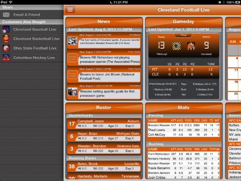 Cleveland Pro Football Live iPad Screenshot 3
