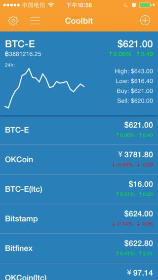 Coolbit-Bitcoin Litecoin monitor master