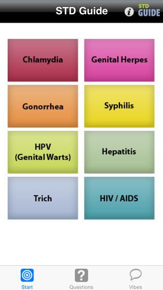 STD Guide