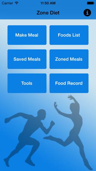 MZ Zone Diet Free