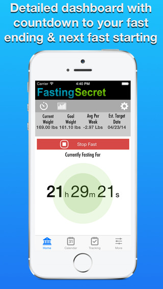 Fasting Secret - the Fast Weight Loss Diet app works with intermittent 5:2 16:8 and alternate day fa