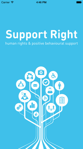 Support Right