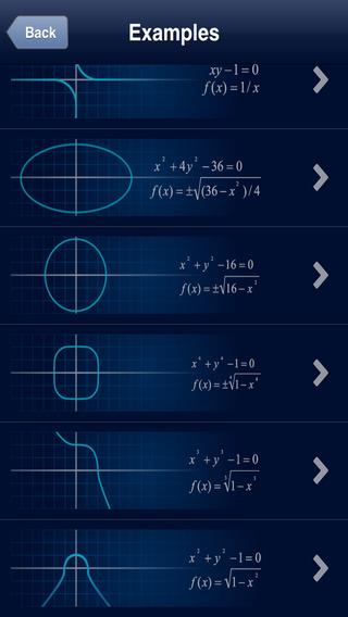 MathDraw: Draw Chart Plot Graph Calc Math Equations. Linear Quadratic and Trigonometry. Bhaskara For
