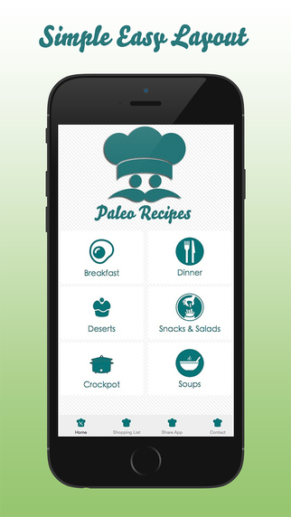 Cheap Paleo Recipes Meals
