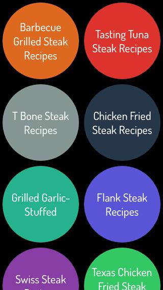 Easy Steak Recipes