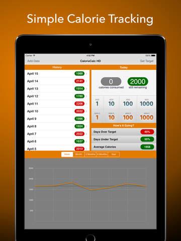 CalorieCalc HD - Fast Simple Calorie Counter