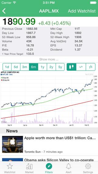 Stock Charts - IPC Mexico ChartMobi