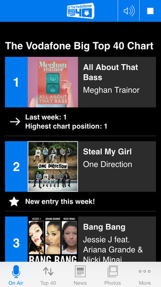 Big Top 40 iPhone Screenshot 2
