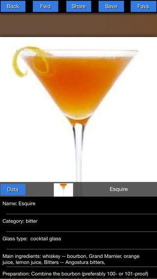 Cocktails Mania