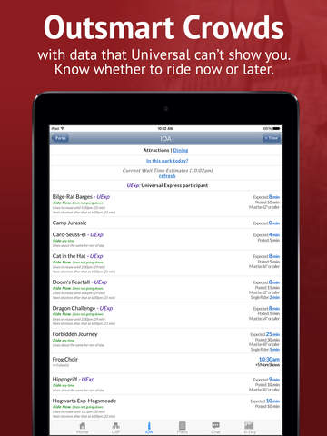Universal Orlando Lines from TouringPlans.com screenshot