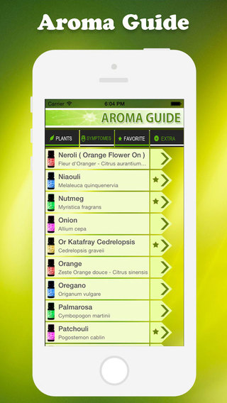 Guide for Aroma - Plants Symptoms