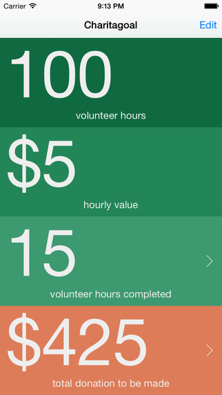 Charitagoal - Track your volunteer hours and charity donations towards a yearly goal