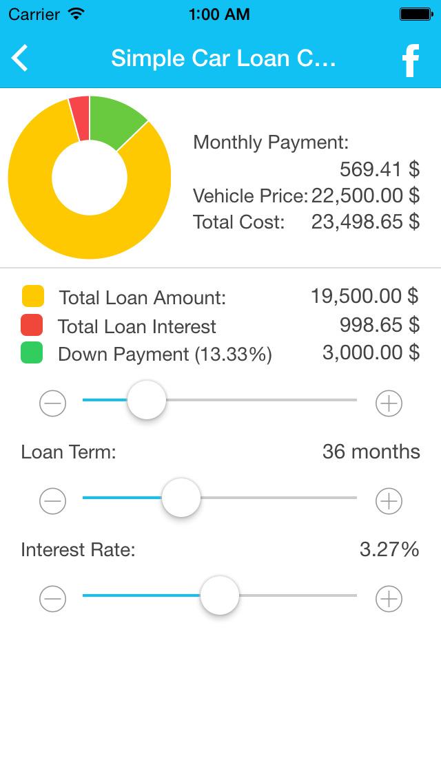 App Shopper: Simple Car Loan Calculator (Finance)