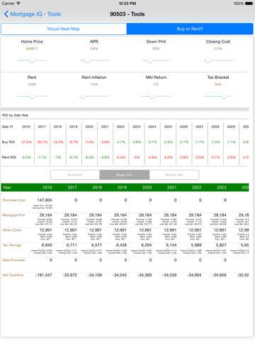 Mortgage IQ|玩財經App免費|玩APPs
