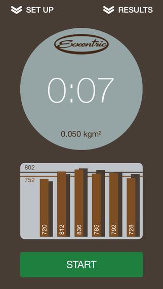Exxentric kMeter