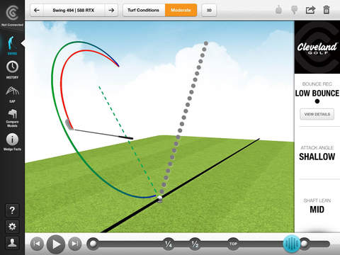 Cleveland Golf Wedge Analyzer powered by Swingbyte