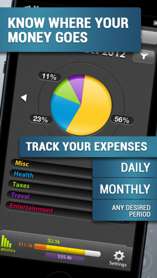 钞票保卫者:CoinKeeper: Budget, bills and expense tracking