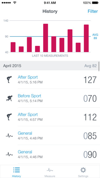 Runtastic Heart Rate Monitor, Heart Beat & Pulse Tracker PRO Screenshots